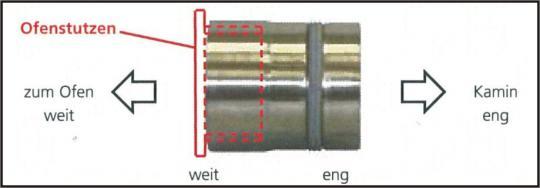 Ofenrohr 80 mm Anschluss Übergangsstück weit